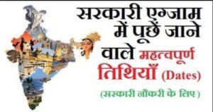 Important Days in Hindi | राष्ट्रीय एवं अंतर्राष्ट्रीय दिवस