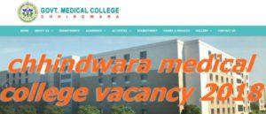 Medical College Chhindwara Merit List 2018-19 Staff Nurse Update List