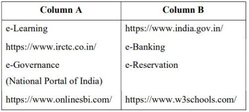 CBSE Board Foundation of IT Model Question Paper | Class - X